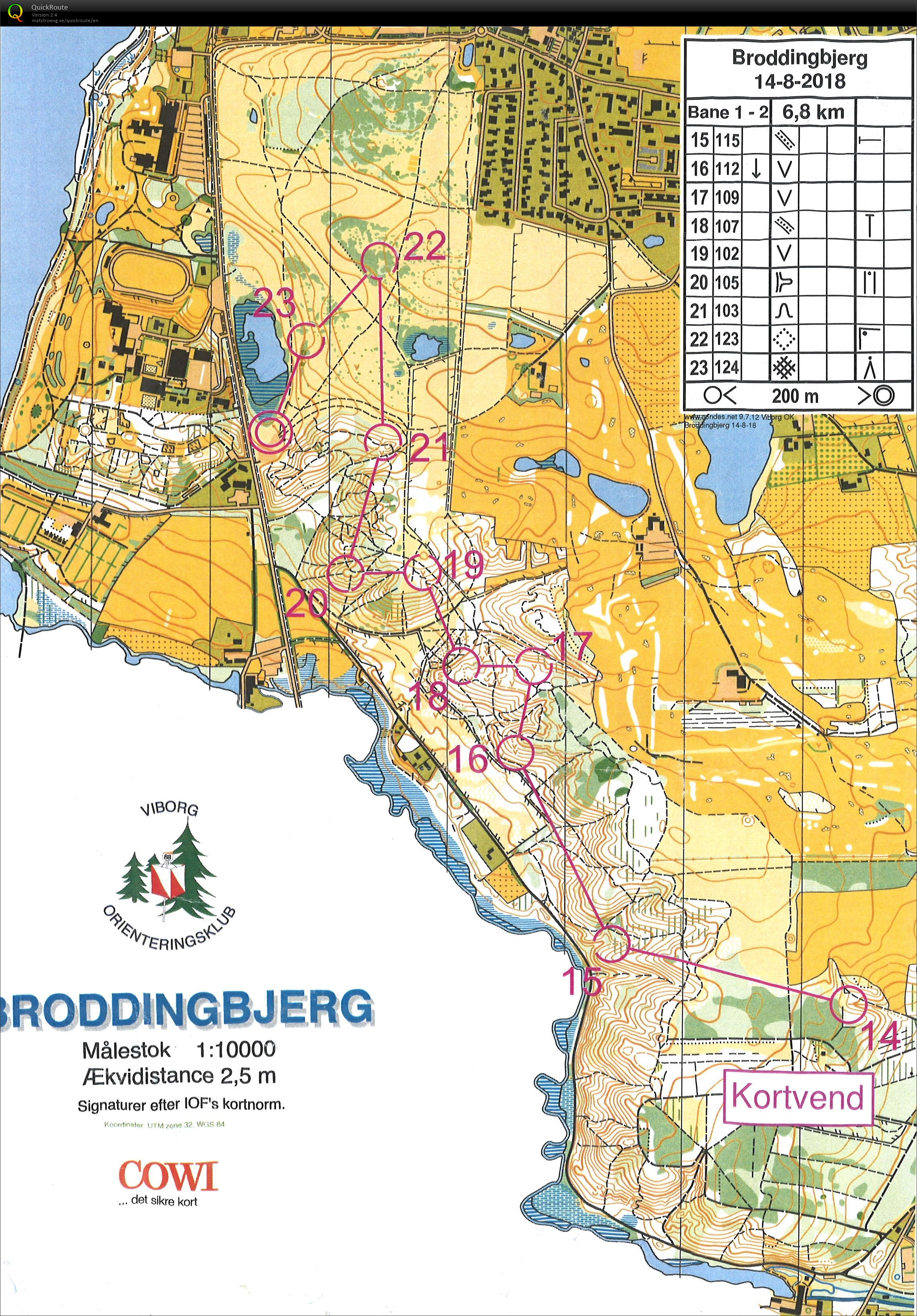 Ifk Lob Broddingbjerg Bane 1 2 August 14th 2018 Orienteering