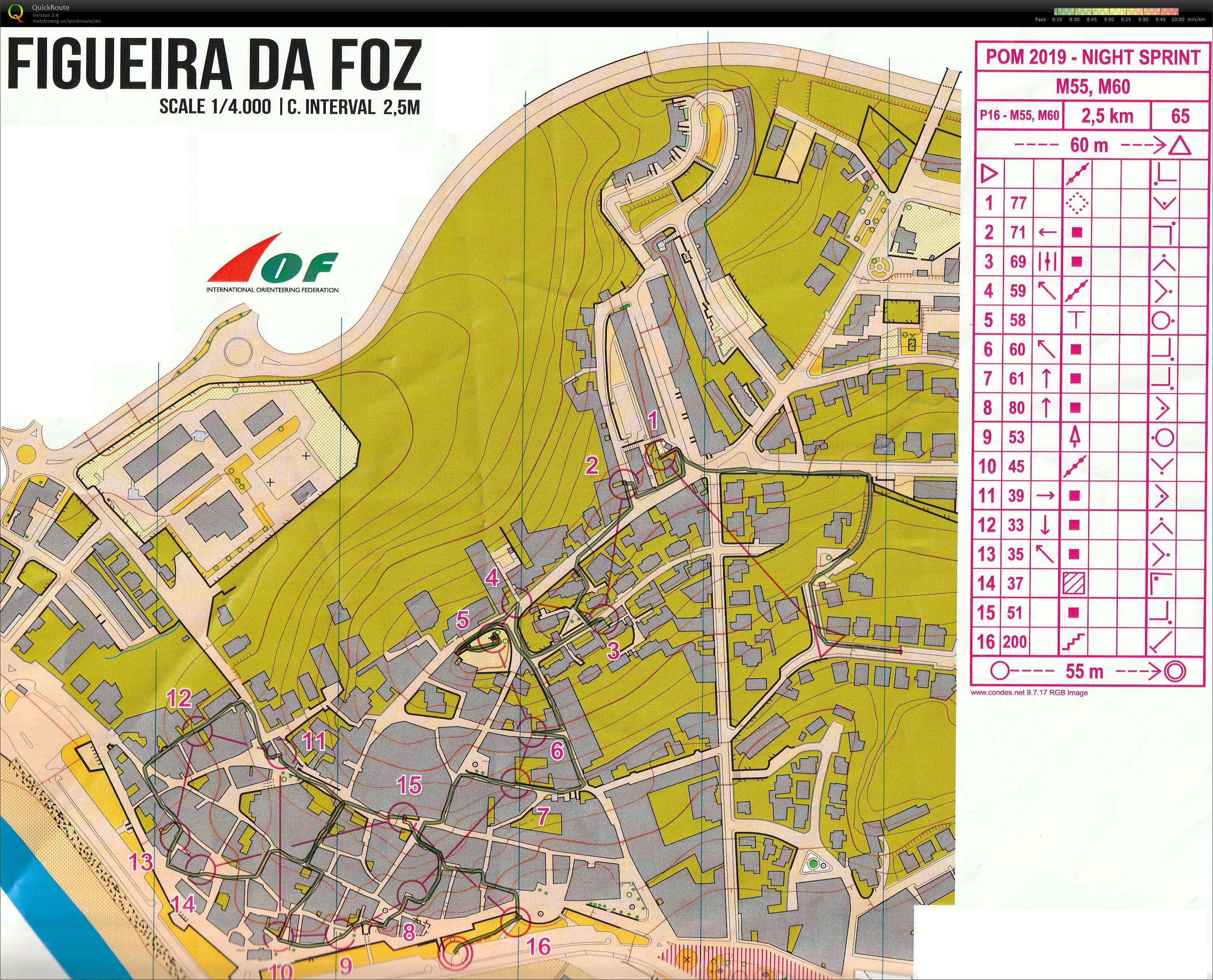 Portugal O-meeting Buarcos natsprint H60 (02-03-2019)