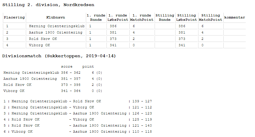 Divisionsmatch 1 - 2019 Sukkertoppen