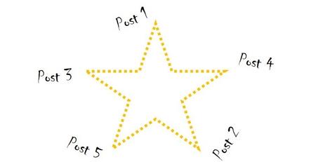 Stjerneløb den 26 august